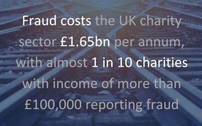 The Price, Detection and Prevention of Charity Fraud