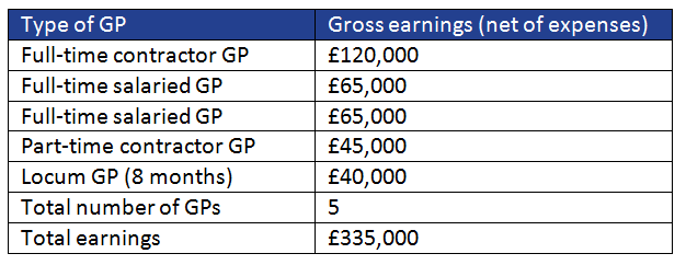 GP contract example1